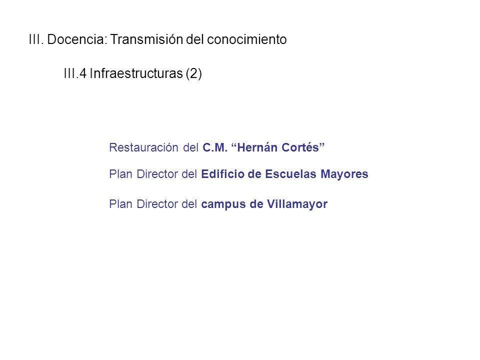 III. Docencia: Transmisión del conocimiento III.4 Infraestructuras (2) Restauración del C.M.
