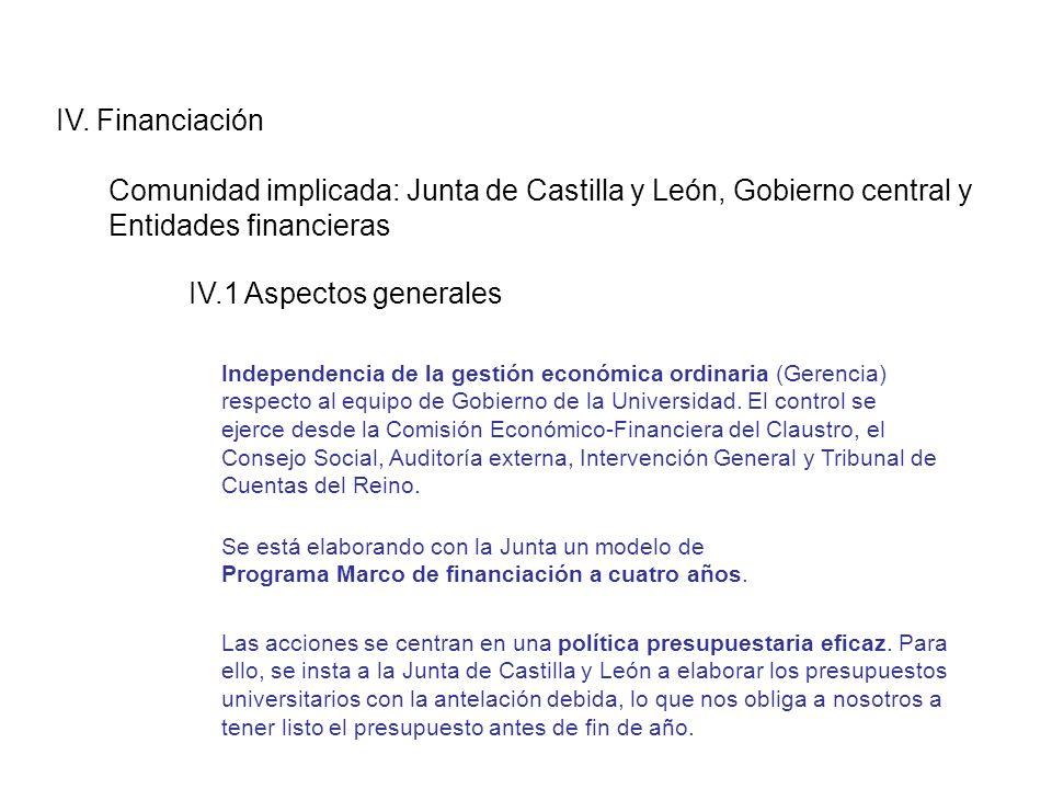 IV. Financiación Comunidad implicada: Junta de Castilla y León, Gobierno central y Entidades financieras Se está elaborando con la Junta un modelo de