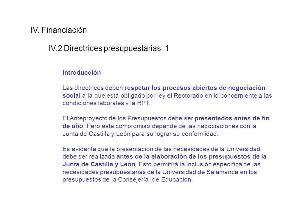 IV. Financiación IV.2 Directrices presupuestarias, 1 Introducción Las directrices deben respetar los procesos abiertos de negociación social a la que