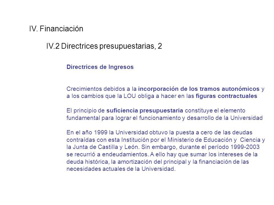 IV. Financiación IV.2 Directrices presupuestarias, 2 Directrices de Ingresos Crecimientos debidos a la incorporación de los tramos autonómicos y a los