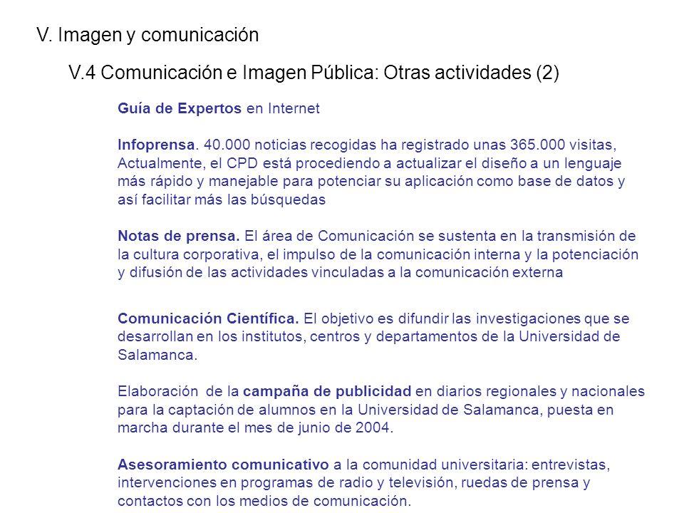 V. Imagen y comunicación V.4 Comunicación e Imagen Pública: Otras actividades (2) Guía de Expertos en Internet Infoprensa. 40.000 noticias recogidas h