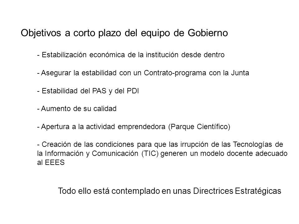 I.2.1 Personal Docente e Investigador I.