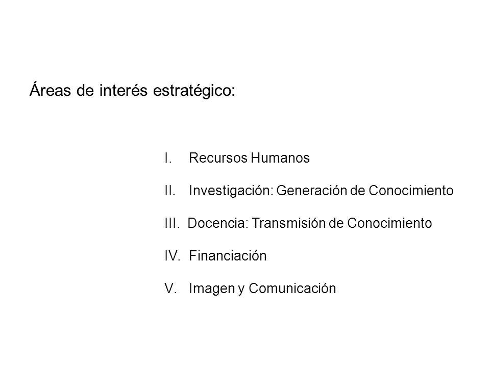 I.Recursos Humanos II.Investigación: Generación de Conocimiento III.