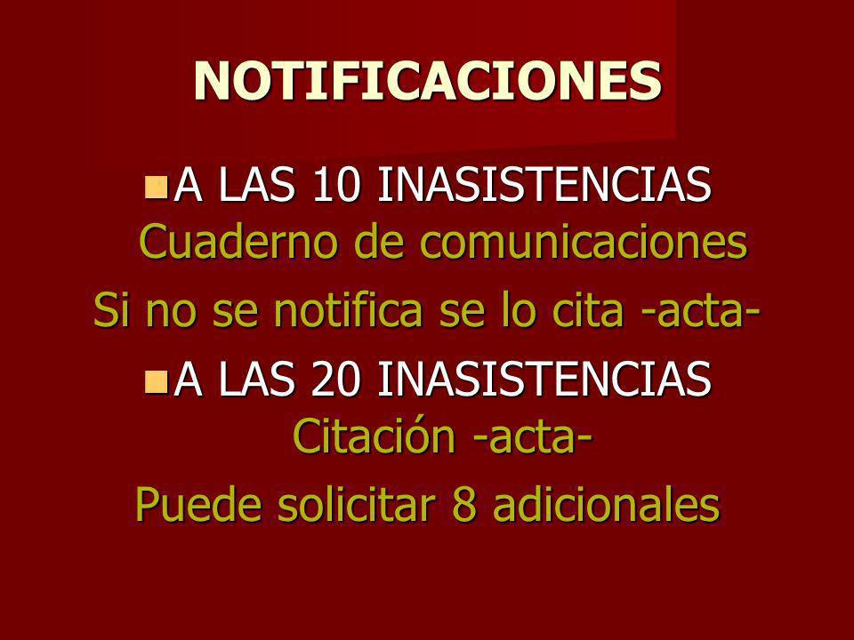 NOTIFICACIONES A LAS 10 INASISTENCIAS Cuaderno de comunicaciones A LAS 10 INASISTENCIAS Cuaderno de comunicaciones Si no se notifica se lo cita -acta- A LAS 20 INASISTENCIAS Citación -acta- A LAS 20 INASISTENCIAS Citación -acta- Puede solicitar 8 adicionales