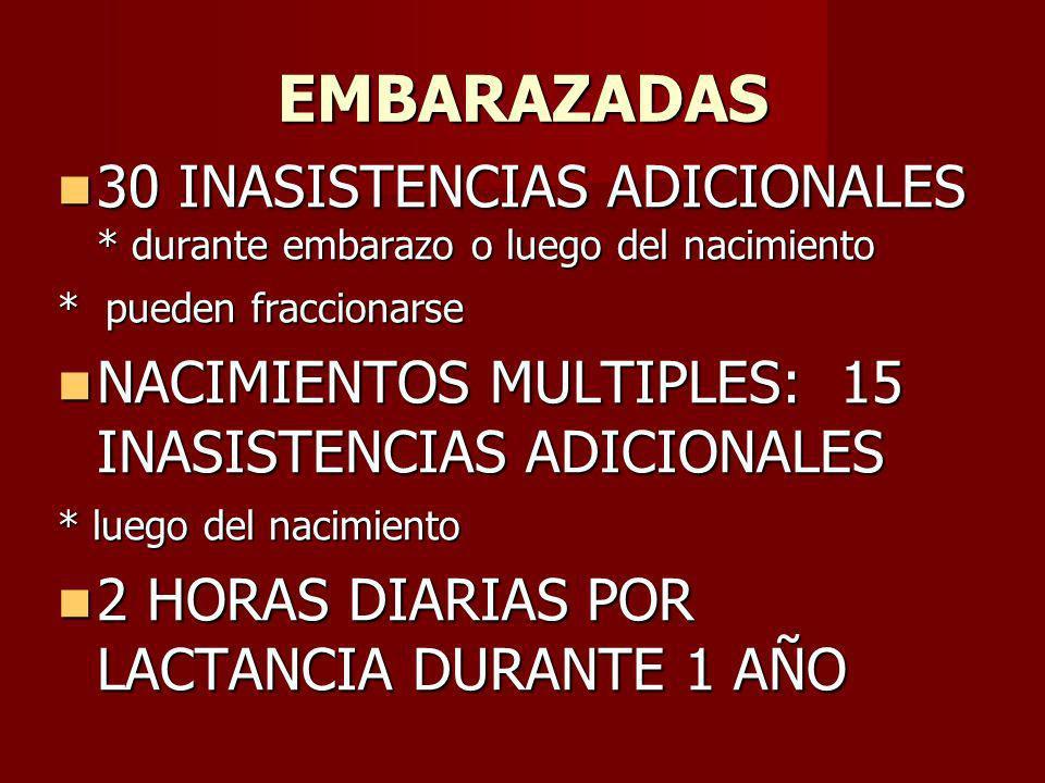 EMBARAZADAS 30 INASISTENCIAS ADICIONALES * durante embarazo o luego del nacimiento 30 INASISTENCIAS ADICIONALES * durante embarazo o luego del nacimiento * pueden fraccionarse NACIMIENTOS MULTIPLES: 15 INASISTENCIAS ADICIONALES NACIMIENTOS MULTIPLES: 15 INASISTENCIAS ADICIONALES * luego del nacimiento 2 HORAS DIARIAS POR LACTANCIA DURANTE 1 AÑO 2 HORAS DIARIAS POR LACTANCIA DURANTE 1 AÑO