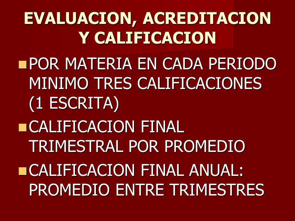 EVALUACION, ACREDITACION Y CALIFICACION POR MATERIA EN CADA PERIODO MINIMO TRES CALIFICACIONES (1 ESCRITA) POR MATERIA EN CADA PERIODO MINIMO TRES CALIFICACIONES (1 ESCRITA) CALIFICACION FINAL TRIMESTRAL POR PROMEDIO CALIFICACION FINAL TRIMESTRAL POR PROMEDIO CALIFICACION FINAL ANUAL: PROMEDIO ENTRE TRIMESTRES CALIFICACION FINAL ANUAL: PROMEDIO ENTRE TRIMESTRES