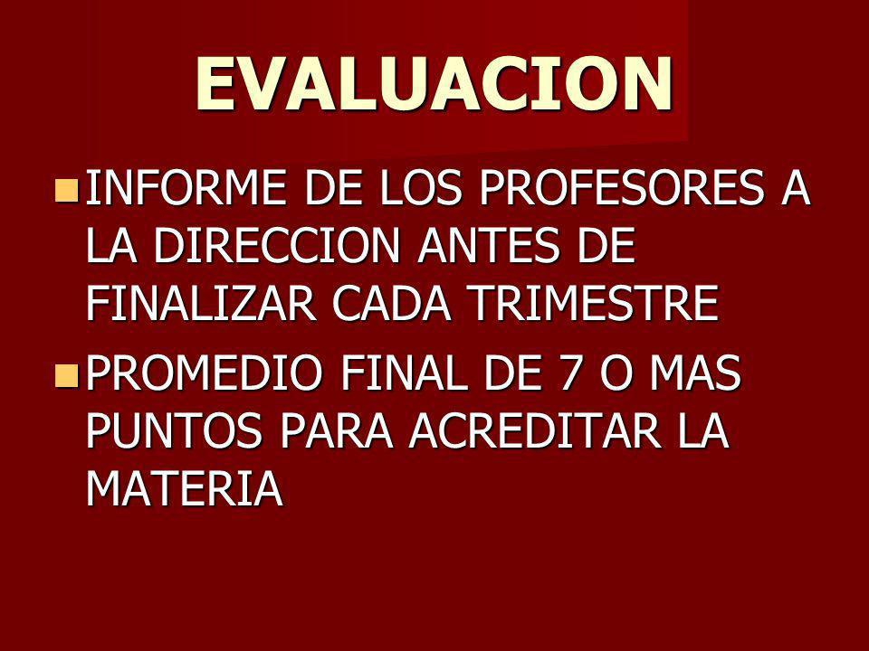 EVALUACION INFORME DE LOS PROFESORES A LA DIRECCION ANTES DE FINALIZAR CADA TRIMESTRE INFORME DE LOS PROFESORES A LA DIRECCION ANTES DE FINALIZAR CADA TRIMESTRE PROMEDIO FINAL DE 7 O MAS PUNTOS PARA ACREDITAR LA MATERIA PROMEDIO FINAL DE 7 O MAS PUNTOS PARA ACREDITAR LA MATERIA