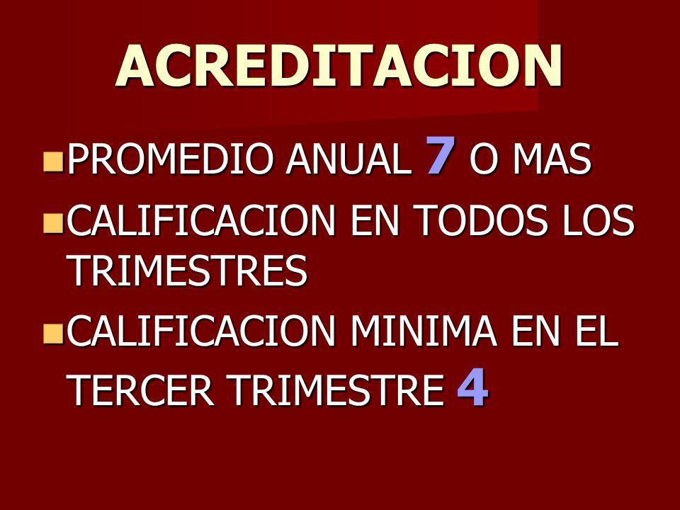 ACREDITACION PROMEDIO ANUAL 7 O MAS PROMEDIO ANUAL 7 O MAS CALIFICACION EN TODOS LOS TRIMESTRES CALIFICACION EN TODOS LOS TRIMESTRES CALIFICACION MINIMA EN EL TERCER TRIMESTRE 4 CALIFICACION MINIMA EN EL TERCER TRIMESTRE 4
