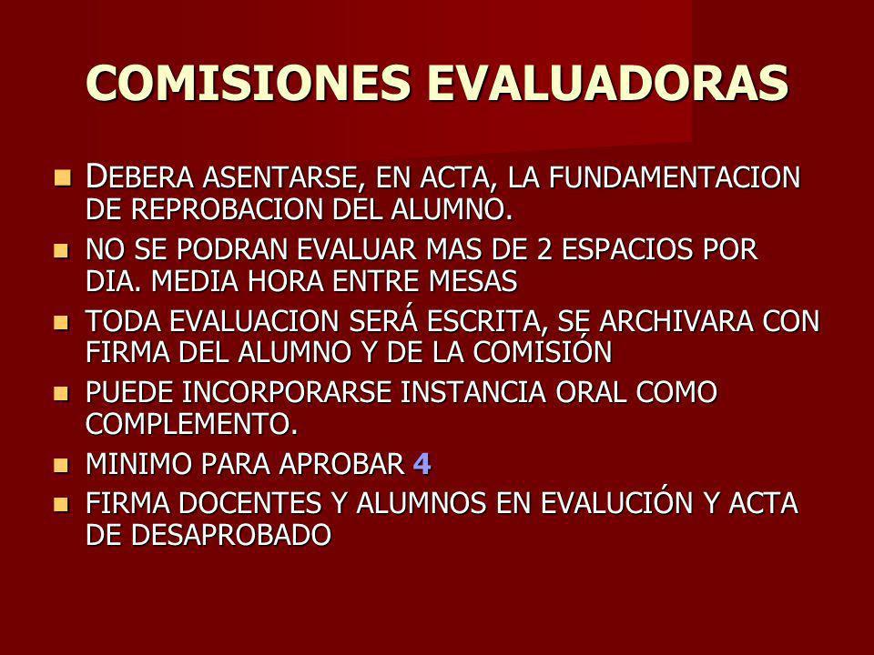 COMISIONES EVALUADORAS D EBERA ASENTARSE, EN ACTA, LA FUNDAMENTACION DE REPROBACION DEL ALUMNO.