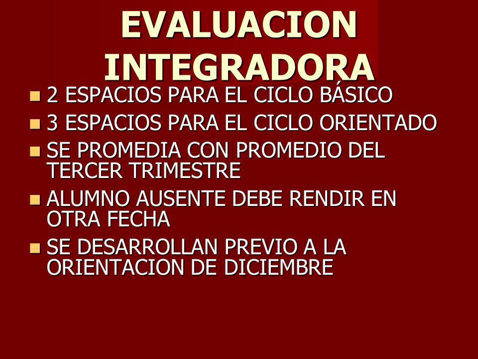 EVALUACION INTEGRADORA 2 ESPACIOS PARA EL CICLO BÁSICO 2 ESPACIOS PARA EL CICLO BÁSICO 3 ESPACIOS PARA EL CICLO ORIENTADO 3 ESPACIOS PARA EL CICLO ORIENTADO SE PROMEDIA CON PROMEDIO DEL TERCER TRIMESTRE SE PROMEDIA CON PROMEDIO DEL TERCER TRIMESTRE ALUMNO AUSENTE DEBE RENDIR EN OTRA FECHA ALUMNO AUSENTE DEBE RENDIR EN OTRA FECHA SE DESARROLLAN PREVIO A LA ORIENTACION DE DICIEMBRE SE DESARROLLAN PREVIO A LA ORIENTACION DE DICIEMBRE