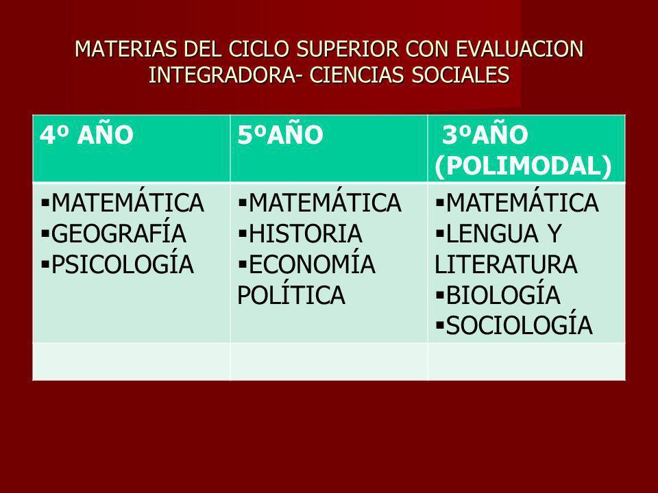 MATERIAS DEL CICLO SUPERIOR CON EVALUACION INTEGRADORA- CIENCIAS SOCIALES 4º AÑO5ºAÑO 3ºAÑO (POLIMODAL) MATEMÁTICA GEOGRAFÍA PSICOLOGÍA MATEMÁTICA HISTORIA ECONOMÍA POLÍTICA MATEMÁTICA LENGUA Y LITERATURA BIOLOGÍA SOCIOLOGÍA