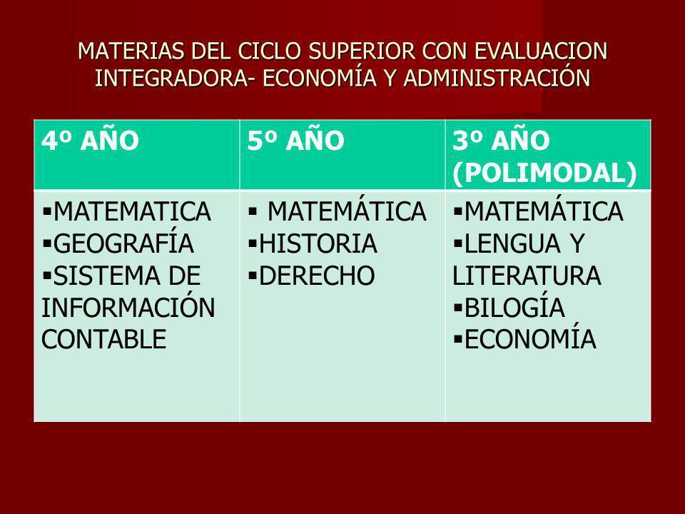 MATERIAS DEL CICLO SUPERIOR CON EVALUACION INTEGRADORA- ECONOMÍA Y ADMINISTRACIÓN 4º AÑO5º AÑO3º AÑO (POLIMODAL) MATEMATICA GEOGRAFÍA SISTEMA DE INFORMACIÓN CONTABLE MATEMÁTICA HISTORIA DERECHO MATEMÁTICA LENGUA Y LITERATURA BILOGÍA ECONOMÍA