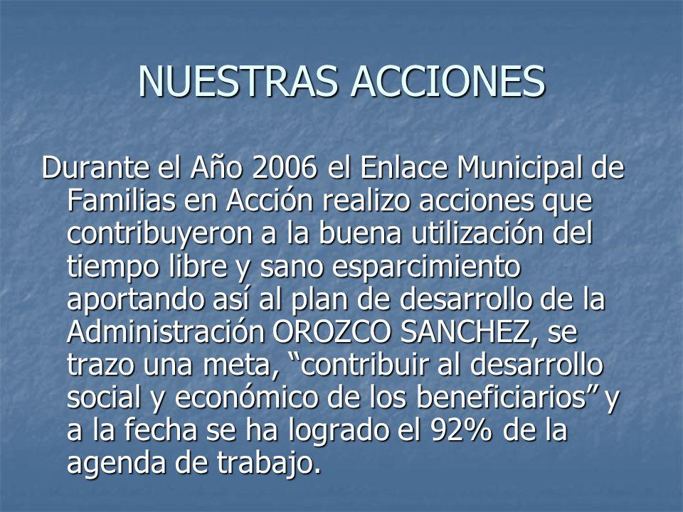 NUESTRAS ACCIONES Durante el Año 2006 el Enlace Municipal de Familias en Acción realizo acciones que contribuyeron a la buena utilización del tiempo l