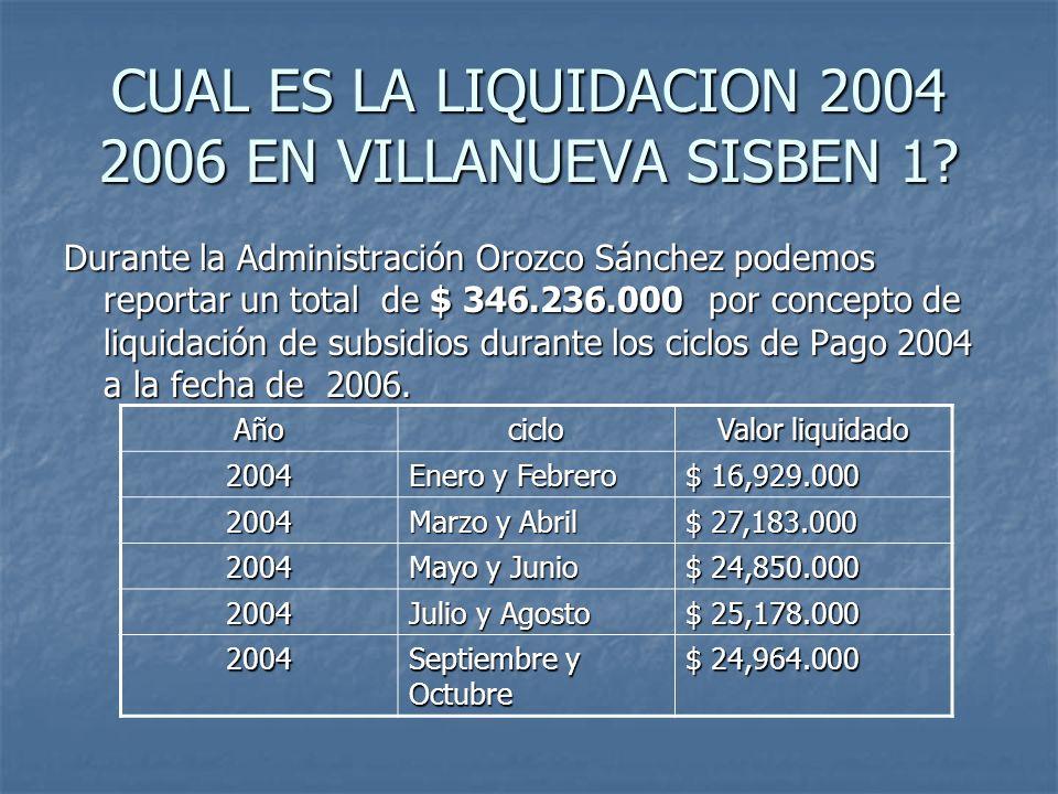 CUAL ES LA LIQUIDACION 2004 2006 EN VILLANUEVA SISBEN 1? Durante la Administración Orozco Sánchez podemos reportar un total de $ 346.236.000 por conce