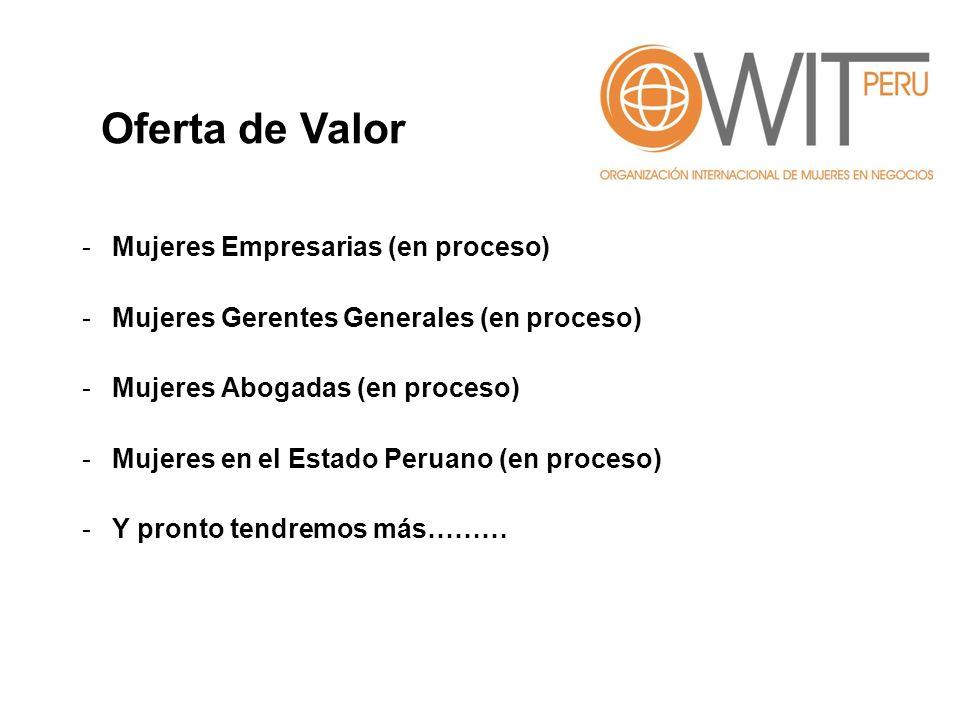 -Mujeres Empresarias (en proceso) -Mujeres Gerentes Generales (en proceso) -Mujeres Abogadas (en proceso) -Mujeres en el Estado Peruano (en proceso) -