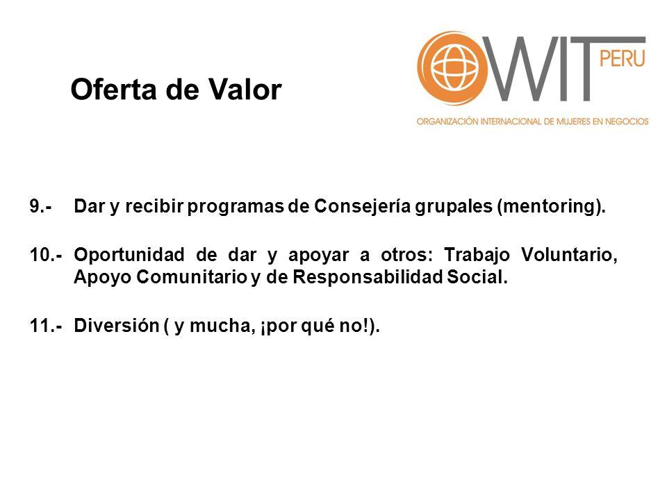 9.-Dar y recibir programas de Consejería grupales (mentoring). 10.-Oportunidad de dar y apoyar a otros: Trabajo Voluntario, Apoyo Comunitario y de Res