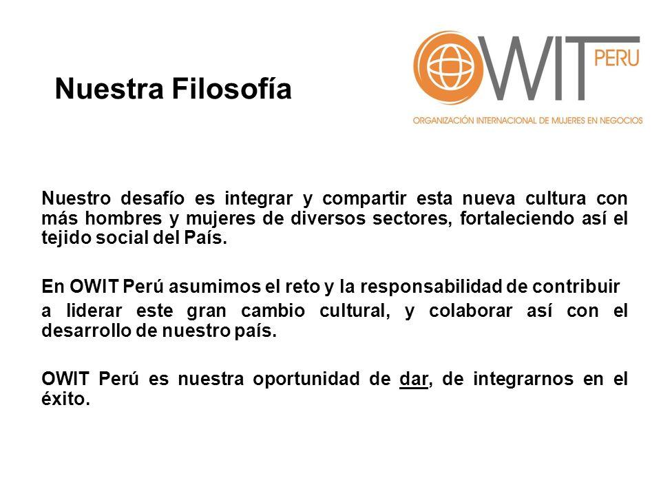 Perfil de las Asociadas a OWIT Perú