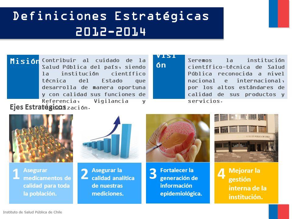 Definiciones Estratégicas 2012-2014 Contribuir al cuidado de la Salud Pública del país, siendo la institución científico técnica del Estado que desarr