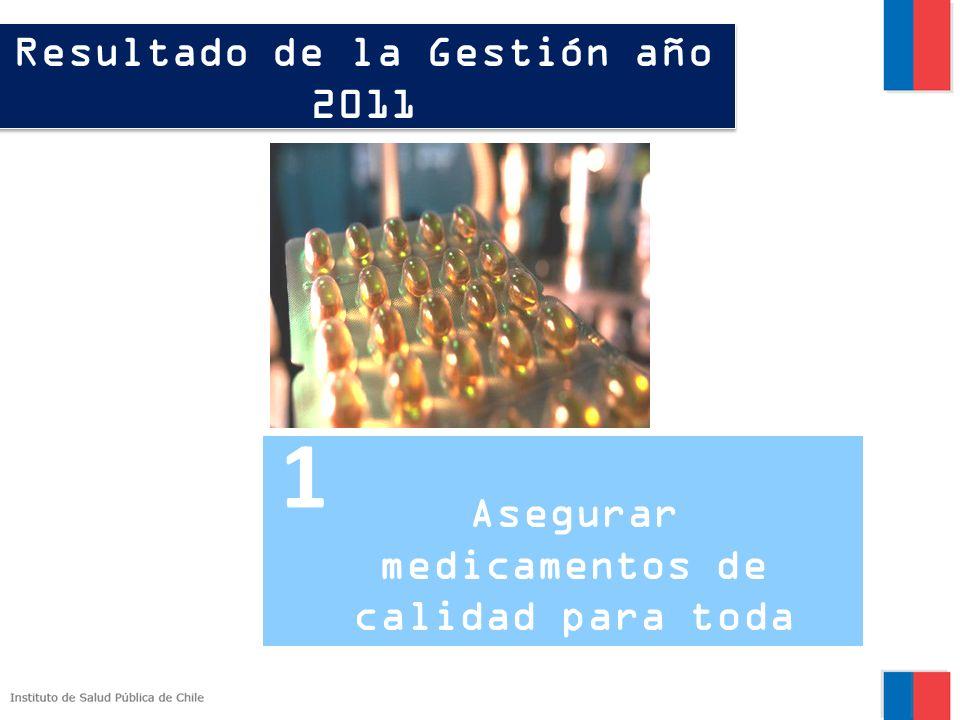Resultado de la Gestión año 2011 Asegurar medicamentos de calidad para toda la población. 1