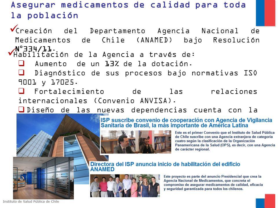 Asegurar medicamentos de calidad para toda la población Creación del Departamento Agencia Nacional de Medicamentos de Chile (ANAMED) bajo Resolución N