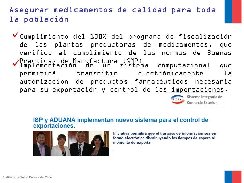 Cumplimiento del 100% del programa de fiscalización de las plantas productoras de medicamentos, que verifica el cumplimiento de las normas de Buenas P