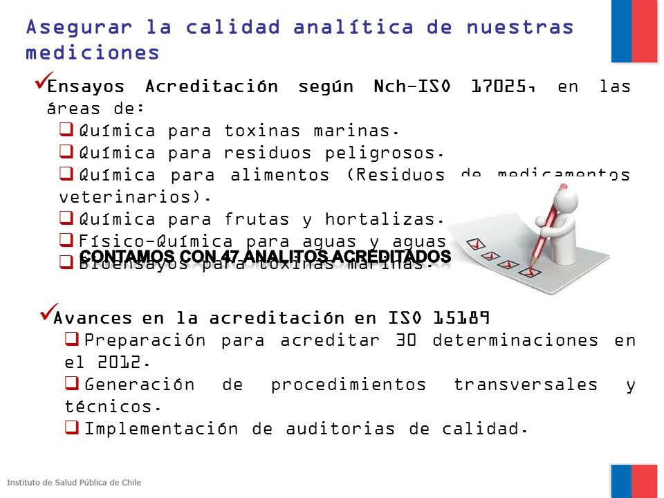Asegurar la calidad analítica de nuestras mediciones Ensayos Acreditación según Nch-ISO 17025, en las áreas de: Química para toxinas marinas. Química