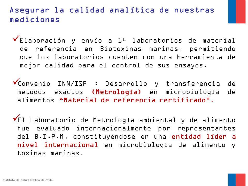 Asegurar la calidad analítica de nuestras mediciones Elaboración y envío a 14 laboratorios de material de referencia en Biotoxinas marinas, permitiend