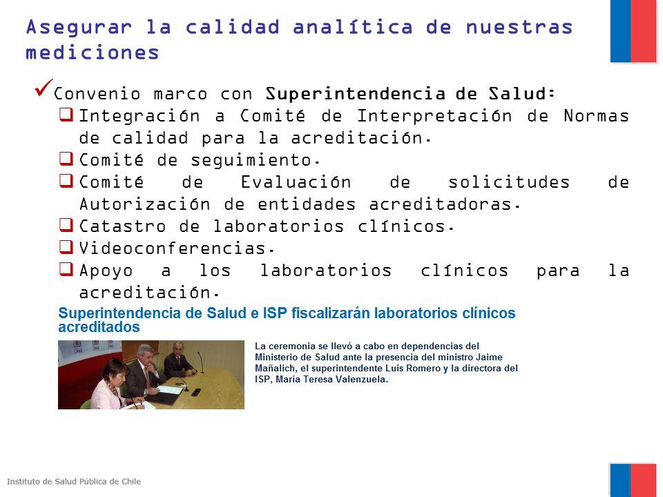 Asegurar la calidad analítica de nuestras mediciones Convenio marco con Superintendencia de Salud: Integración a Comité de Interpretación de Normas de