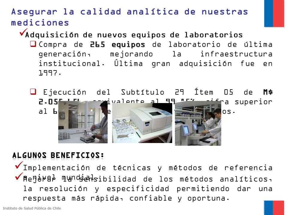 Asegurar la calidad analítica de nuestras mediciones Adquisición de nuevos equipos de laboratorios 265 equipos Compra de 265 equipos de laboratorio de