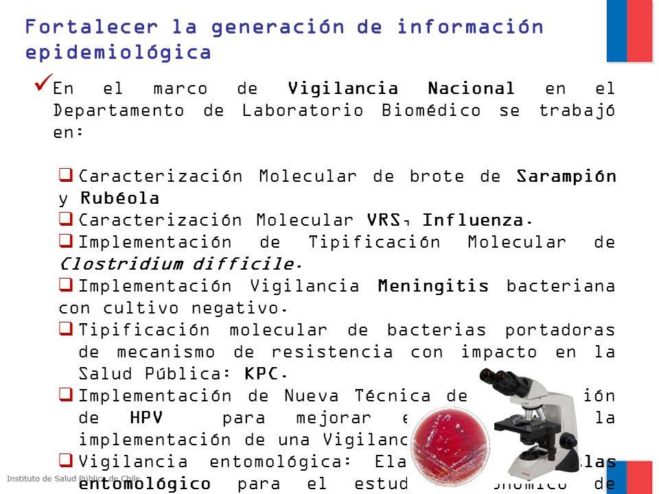 En el marco de Vigilancia Nacional en el Departamento de Laboratorio Biomédico se trabajó en: Caracterización Molecular de brote de Sarampión y Rubéol