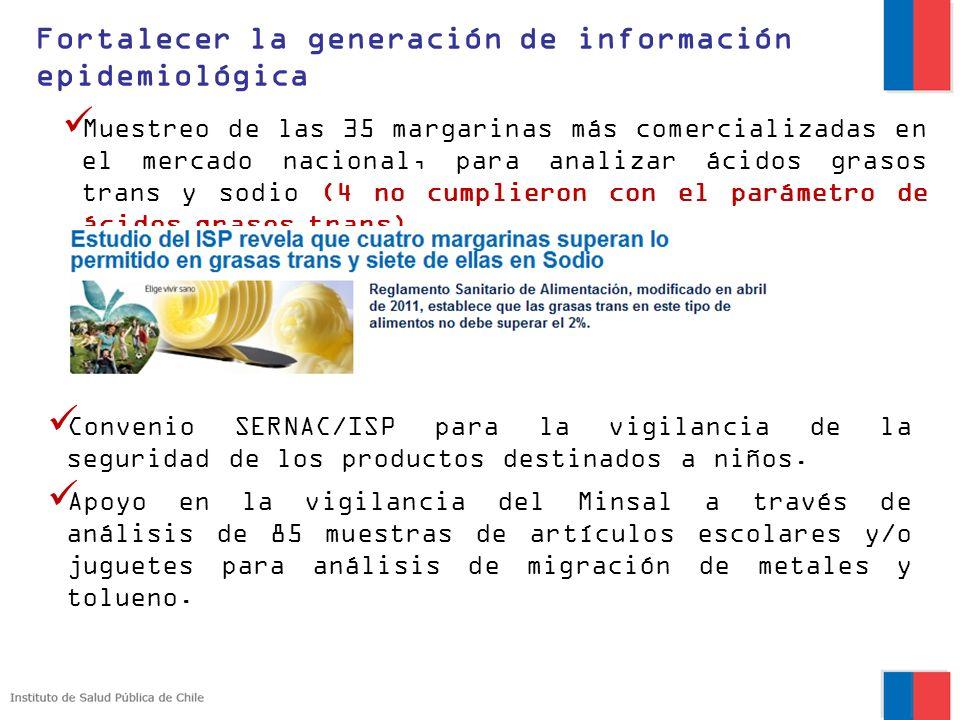 Convenio SERNAC/ISP para la vigilancia de la seguridad de los productos destinados a niños. Apoyo en la vigilancia del Minsal a través de análisis de