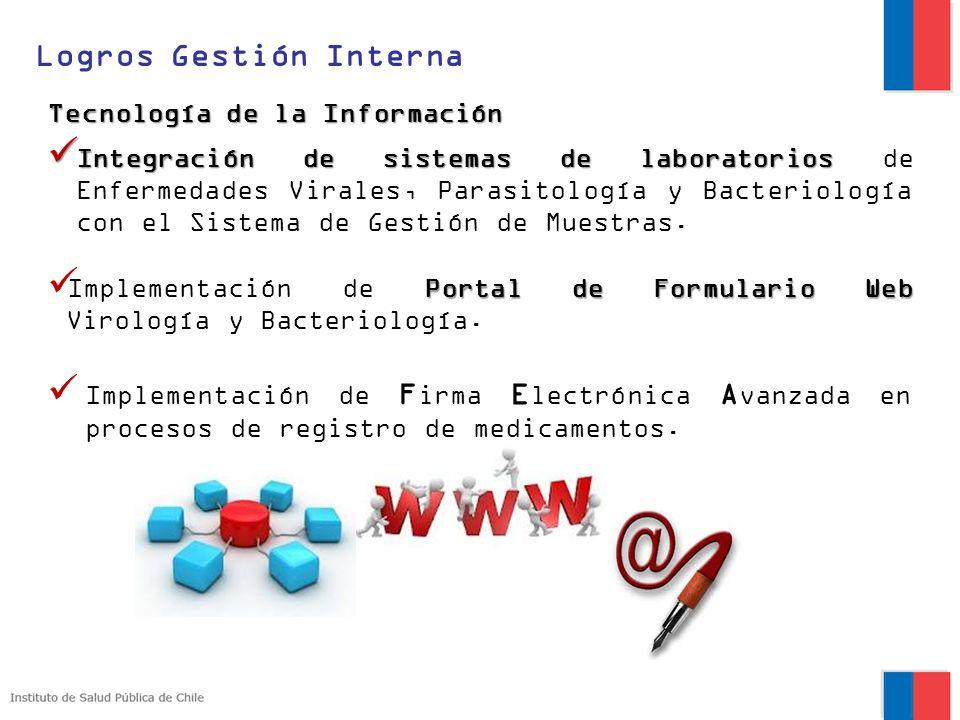 Integración de sistemas de laboratorios Integración de sistemas de laboratorios de Enfermedades Virales, Parasitología y Bacteriología con el Sistema