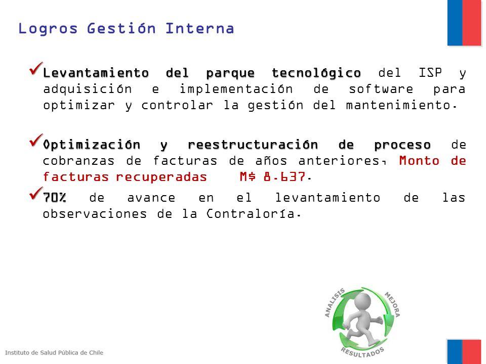 Levantamiento del parque tecnológico Levantamiento del parque tecnológico del ISP y adquisición e implementación de software para optimizar y controla