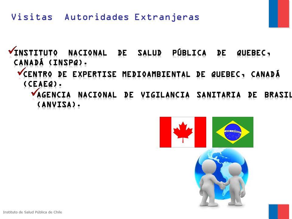 Visitas Autoridades Extranjeras