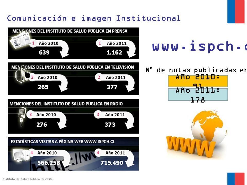 www.ispch.cl Comunicación e imagen Institucional N° de notas publicadas en la web Año 2010: 91 Año 2011: 178