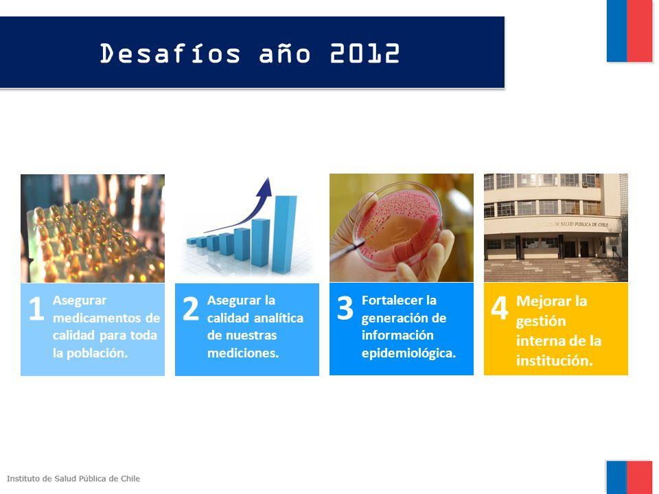 Desafíos año 2012 1 43 2 Asegurar medicamentos de calidad para toda la población. Fortalecer la generación de información epidemiológica. Mejorar la g