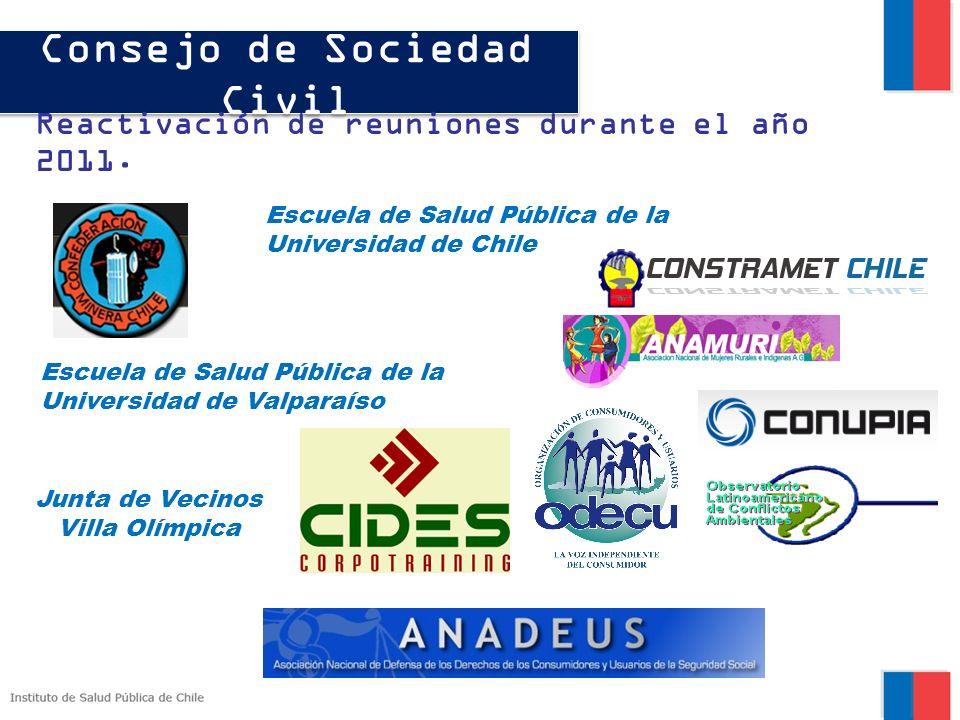 Consejo de Sociedad Civil Escuela de Salud Pública de la Universidad de Chile Escuela de Salud Pública de la Universidad de Valparaíso Junta de Vecino