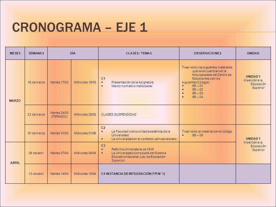 CRONOGRAMA – EJE 1 MESESSEMANASDÍACLASES / TEMASOBSERVACIONESUNIDAD MARZO 16 de marzoMartes 17/03Miércoles 18/03 C1 Presentación de la Asignatura Marc
