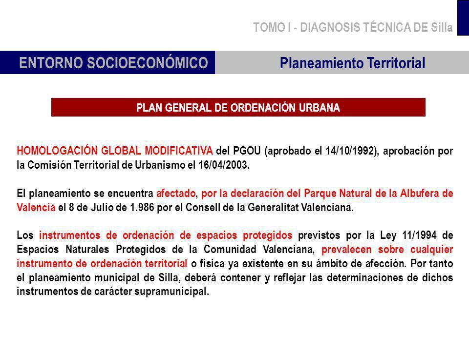 TOMO I - DIAGNOSIS TÉCNICA DE Silla ENTORNO SOCIOECONÓMICO Planeamiento Territorial HOMOLOGACIÓN GLOBAL MODIFICATIVA del PGOU (aprobado el 14/10/1992)