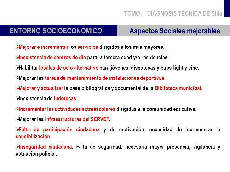TOMO I - DIAGNOSIS TÉCNICA DE Silla Aspectos Sociales mejorables ENTORNO SOCIOECONÓMICO Mejorar e incrementar los servicios dirigidos a los más mayore