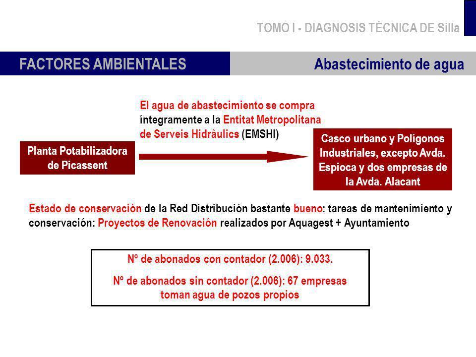 TOMO I - DIAGNOSIS TÉCNICA DE Silla FACTORES AMBIENTALES Planta Potabilizadora de Picassent Casco urbano y Polígonos Industriales, excepto Avda. Espio