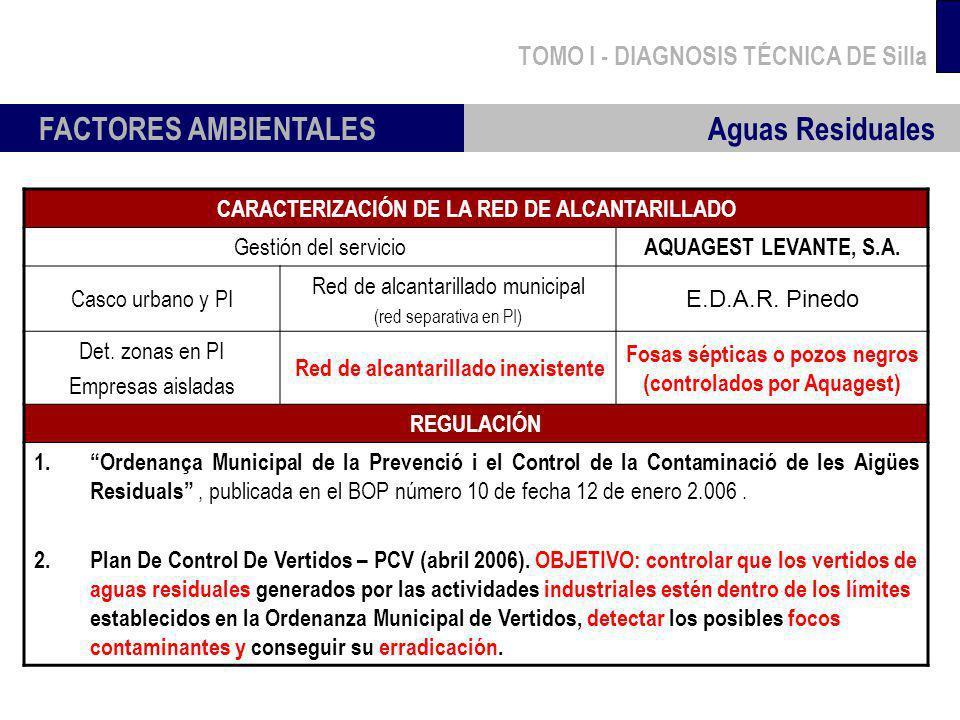 TOMO I - DIAGNOSIS TÉCNICA DE Silla FACTORES AMBIENTALES Aguas Residuales CARACTERIZACIÓN DE LA RED DE ALCANTARILLADO Gestión del servicio AQUAGEST LE