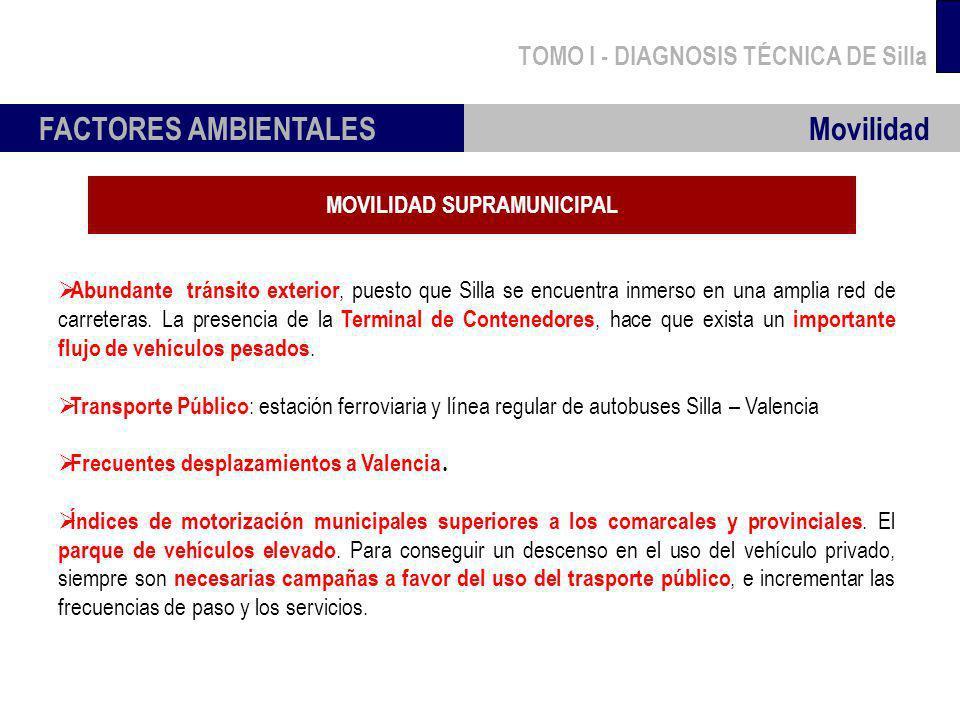 TOMO I - DIAGNOSIS TÉCNICA DE Silla FACTORES AMBIENTALES Movilidad MOVILIDAD SUPRAMUNICIPAL Abundante tránsito exterior, puesto que Silla se encuentra
