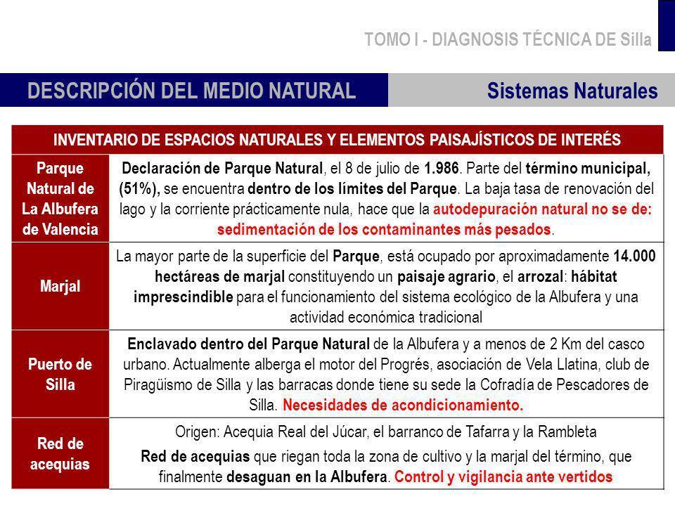 TOMO I - DIAGNOSIS TÉCNICA DE Silla Sistemas Naturales DESCRIPCIÓN DEL MEDIO NATURAL INVENTARIO DE ESPACIOS NATURALES Y ELEMENTOS PAISAJÍSTICOS DE INT