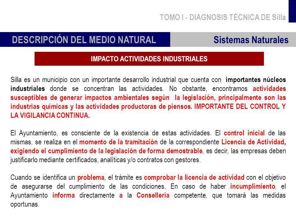 TOMO I - DIAGNOSIS TÉCNICA DE Silla Sistemas Naturales DESCRIPCIÓN DEL MEDIO NATURAL IMPACTO ACTIVIDADES INDUSTRIALES Silla es un municipio con un imp