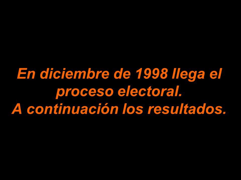 En diciembre de 1998 llega el proceso electoral. A continuación los resultados.