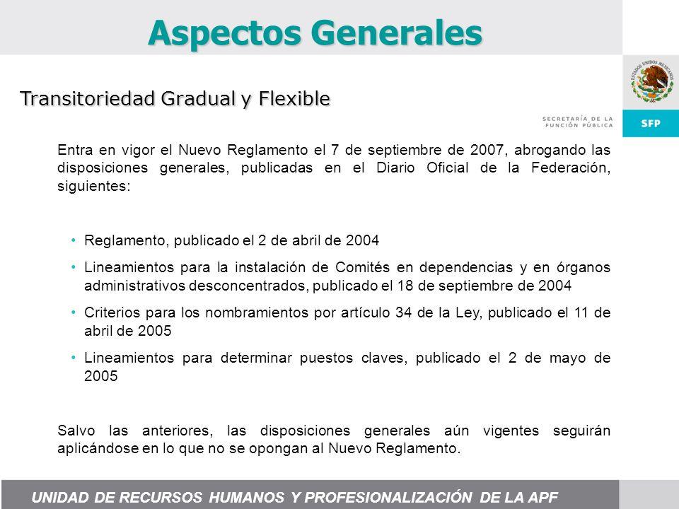 Transitoriedad Gradual y Flexible Entra en vigor el Nuevo Reglamento el 7 de septiembre de 2007, abrogando las disposiciones generales, publicadas en el Diario Oficial de la Federación, siguientes: Reglamento, publicado el 2 de abril de 2004 Lineamientos para la instalación de Comités en dependencias y en órganos administrativos desconcentrados, publicado el 18 de septiembre de 2004 Criterios para los nombramientos por artículo 34 de la Ley, publicado el 11 de abril de 2005 Lineamientos para determinar puestos claves, publicado el 2 de mayo de 2005 Salvo las anteriores, las disposiciones generales aún vigentes seguirán aplicándose en lo que no se opongan al Nuevo Reglamento.