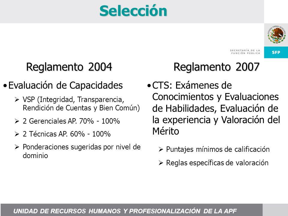 Selección Evaluación de Capacidades VSP (Integridad, Transparencia, Rendición de Cuentas y Bien Común) 2 Gerenciales AP.