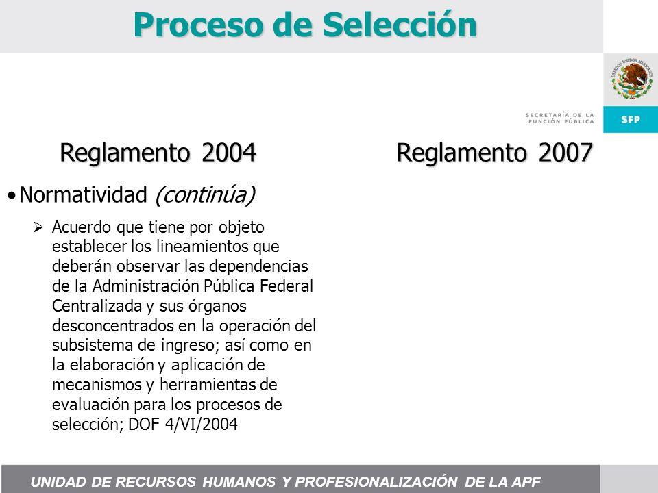 Proceso de Selección Normatividad (continúa) Acuerdo que tiene por objeto establecer los lineamientos que deberán observar las dependencias de la Administración Pública Federal Centralizada y sus órganos desconcentrados en la operación del subsistema de ingreso; así como en la elaboración y aplicación de mecanismos y herramientas de evaluación para los procesos de selección; DOF 4/VI/2004 Reglamento 2004 Reglamento 2007 UNIDAD DE RECURSOS HUMANOS Y PROFESIONALIZACIÓN DE LA APF