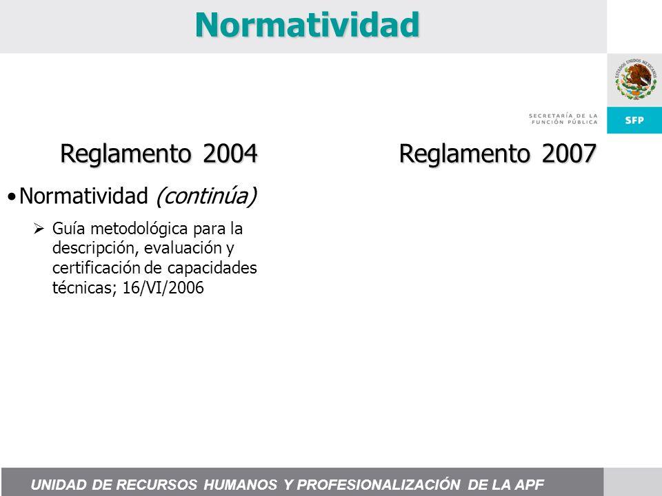 Normatividad Normatividad (continúa) Guía metodológica para la descripción, evaluación y certificación de capacidades técnicas; 16/VI/2006 Reglamento 2004 Reglamento 2007 UNIDAD DE RECURSOS HUMANOS Y PROFESIONALIZACIÓN DE LA APF